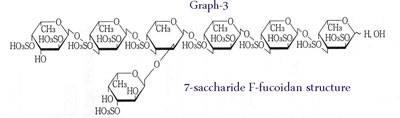F-фукоидан - химическая структура